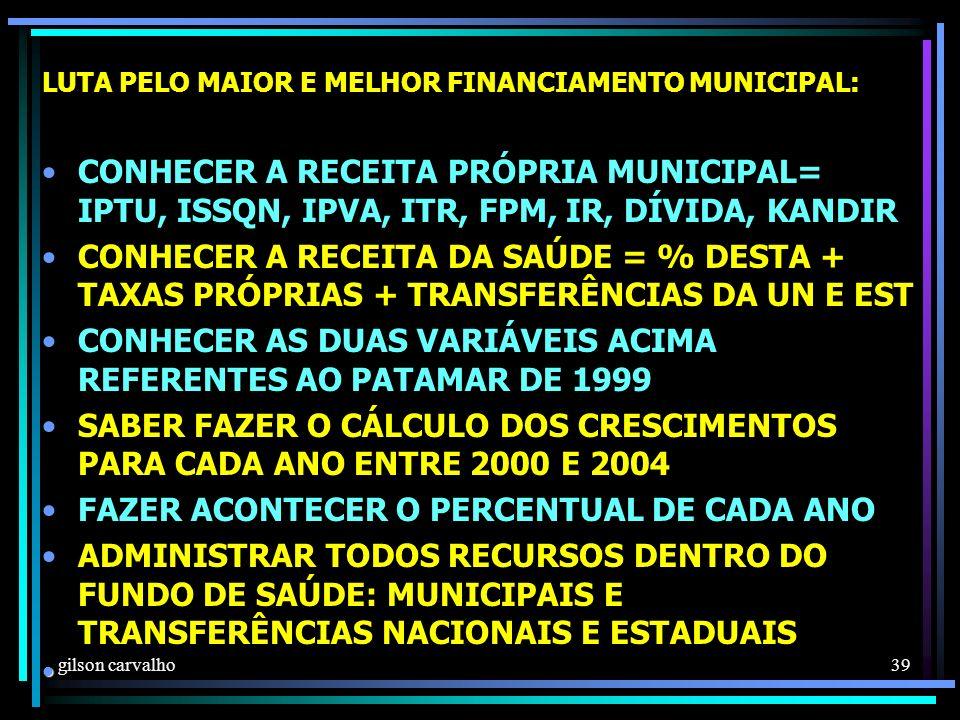 gilson carvalho 39 LUTA PELO MAIOR E MELHOR FINANCIAMENTO MUNICIPAL: CONHECER A RECEITA PRÓPRIA MUNICIPAL= IPTU, ISSQN, IPVA, ITR, FPM, IR, DÍVIDA, KANDIR CONHECER A RECEITA DA SAÚDE = % DESTA + TAXAS PRÓPRIAS + TRANSFERÊNCIAS DA UN E EST CONHECER AS DUAS VARIÁVEIS ACIMA REFERENTES AO PATAMAR DE 1999 SABER FAZER O CÁLCULO DOS CRESCIMENTOS PARA CADA ANO ENTRE 2000 E 2004 FAZER ACONTECER O PERCENTUAL DE CADA ANO ADMINISTRAR TODOS RECURSOS DENTRO DO FUNDO DE SAÚDE: MUNICIPAIS E TRANSFERÊNCIAS NACIONAIS E ESTADUAIS