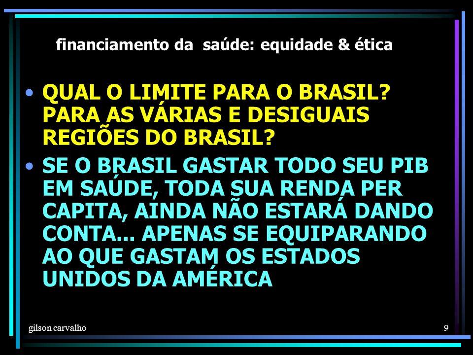 gilson carvalho 9 financiamento da saúde: equidade & ética QUAL O LIMITE PARA O BRASIL.