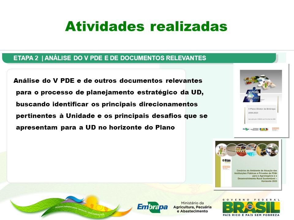 Atividades realizadas ETAPA 2 | ANÁLISE DO V PDE E DE DOCUMENTOS RELEVANTES Análise do V PDE e de outros documentos relevantes para o processo de plan