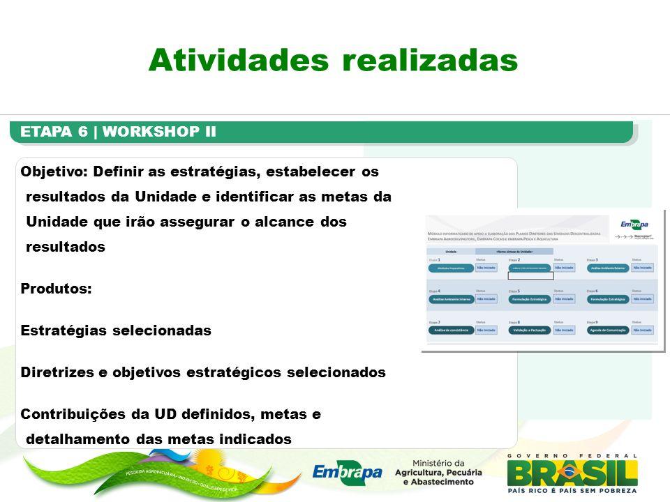 Atividades realizadas ETAPA 6 | WORKSHOP II Objetivo: Definir as estratégias, estabelecer os resultados da Unidade e identificar as metas da Unidade q