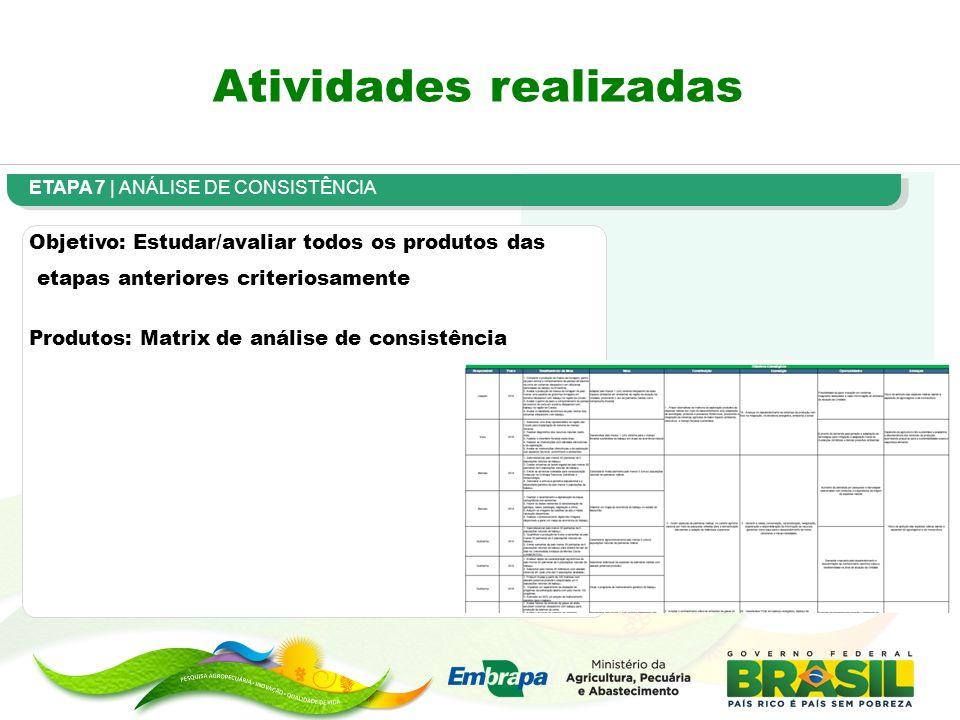Atividades realizadas ETAPA 7 | ANÁLISE DE CONSISTÊNCIA Objetivo: Estudar/avaliar todos os produtos das etapas anteriores criteriosamente Produtos: Ma