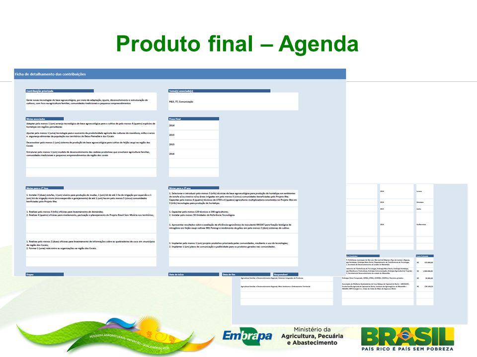 Produto final – Agenda