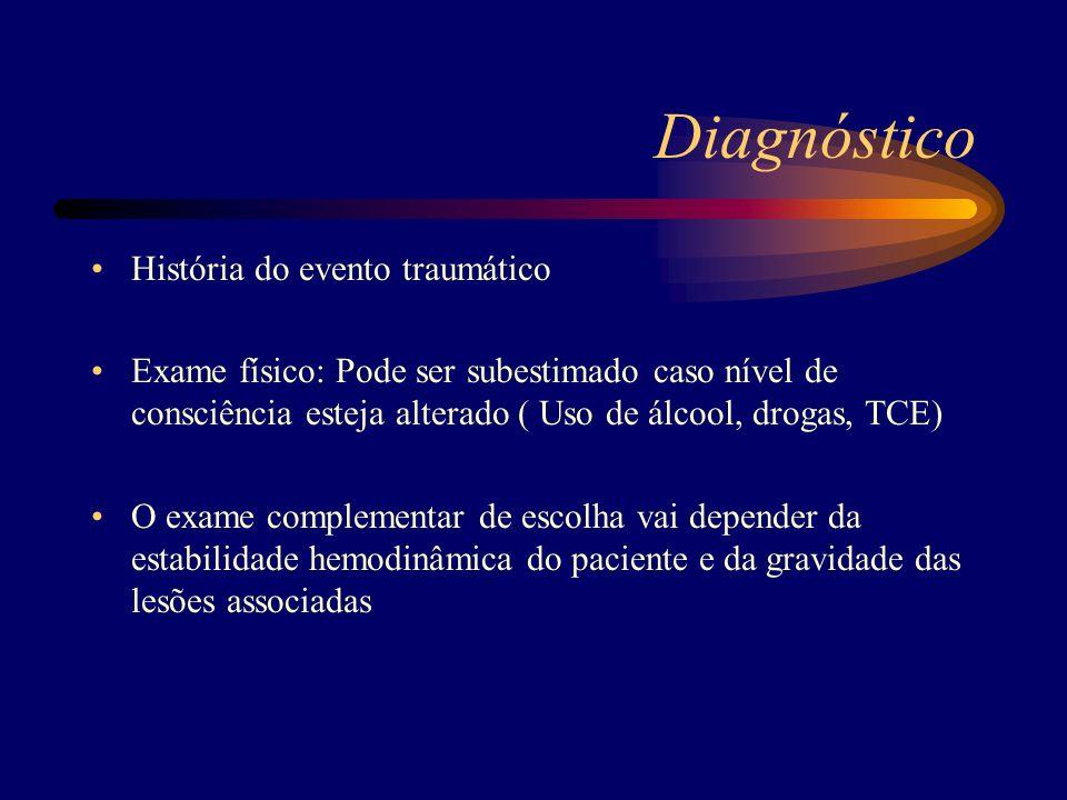Diagnóstico História do evento traumático Exame físico: Pode ser subestimado caso nível de consciência esteja alterado ( Uso de álcool, drogas, TCE) O