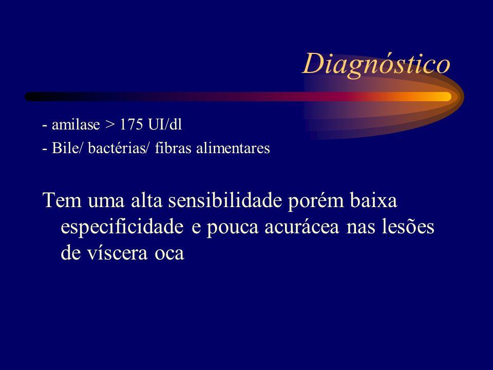 Diagnóstico - amilase > 175 UI/dl - Bile/ bactérias/ fibras alimentares Tem uma alta sensibilidade porém baixa especificidade e pouca acurácea nas les