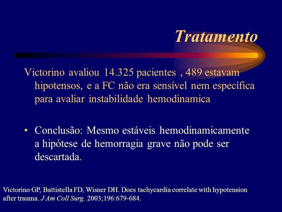 Victorino avaliou 14.325 pacientes, 489 estavam hipotensos, e a FC não era sensível nem específica para avaliar instabilidade hemodinamica Conclusão: