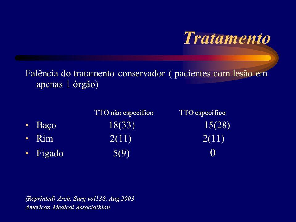 Tratamento Falência do tratamento conservador ( pacientes com lesão em apenas 1 órgão) TTO não específico TTO específico Baço 18(33) 15(28) Rim 2(11)