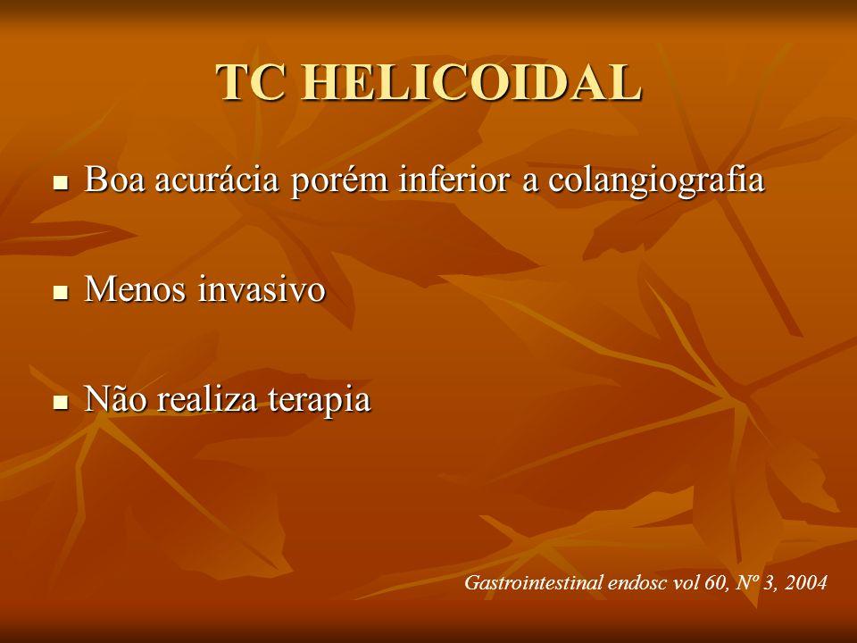 TC HELICOIDAL Boa acurácia porém inferior a colangiografia Boa acurácia porém inferior a colangiografia Menos invasivo Menos invasivo Não realiza tera