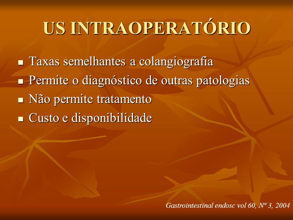 US INTRAOPERATÓRIO Taxas semelhantes a colangiografia Taxas semelhantes a colangiografia Permite o diagnóstico de outras patologias Permite o diagnóst