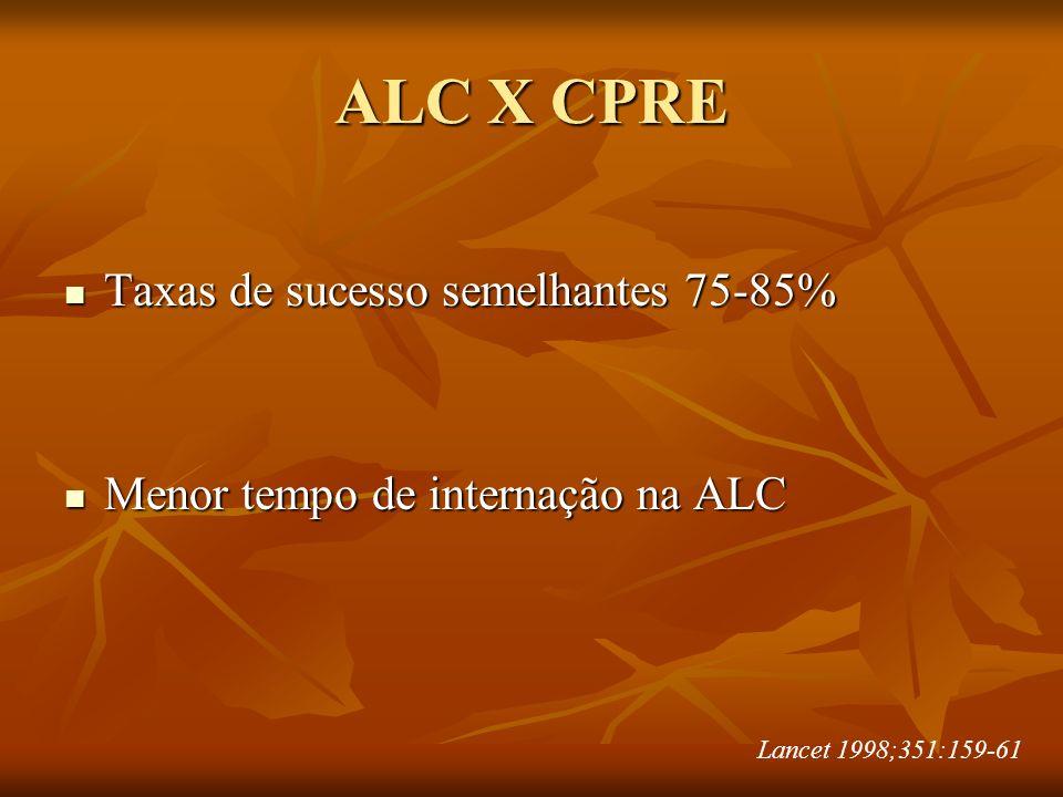 ALC X CPRE Taxas de sucesso semelhantes 75-85% Taxas de sucesso semelhantes 75-85% Menor tempo de internação na ALC Menor tempo de internação na ALC L
