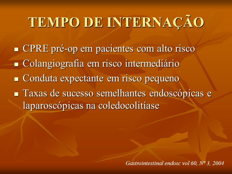 TEMPO DE INTERNAÇÃO CPRE pré-op em pacientes com alto risco CPRE pré-op em pacientes com alto risco Colangiografia em risco intermediário Colangiograf