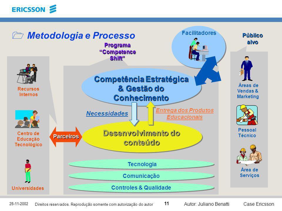 28-11-2002 Case Ericsson 11 Direitos reservados. Reprodução somente com autorização do autor Autor: Juliano Benatti Metodologia e Processo Áreas de Ve