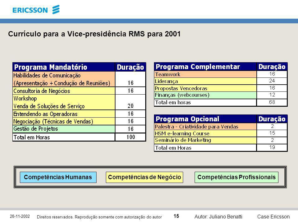28-11-2002 Case Ericsson 15 Direitos reservados. Reprodução somente com autorização do autor Autor: Juliano Benatti Currículo para a Vice-presidência