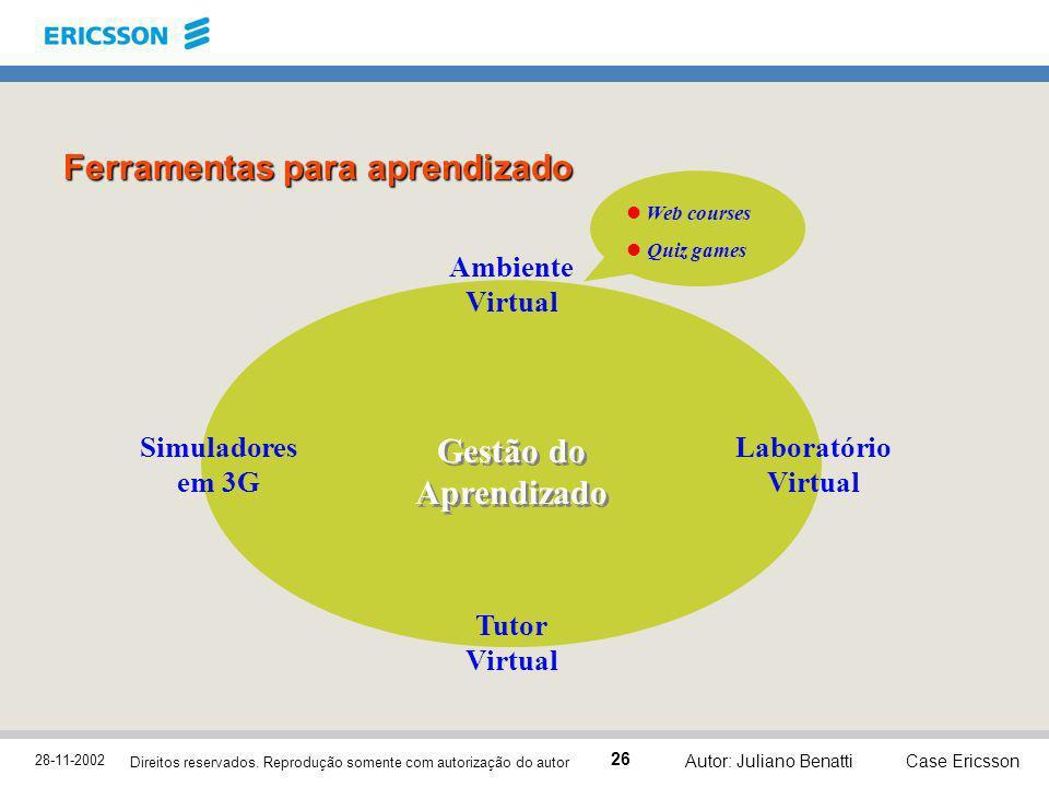 28-11-2002 Case Ericsson 26 Direitos reservados. Reprodução somente com autorização do autor Autor: Juliano Benatti Gestão do Aprendizado Ambiente Vir