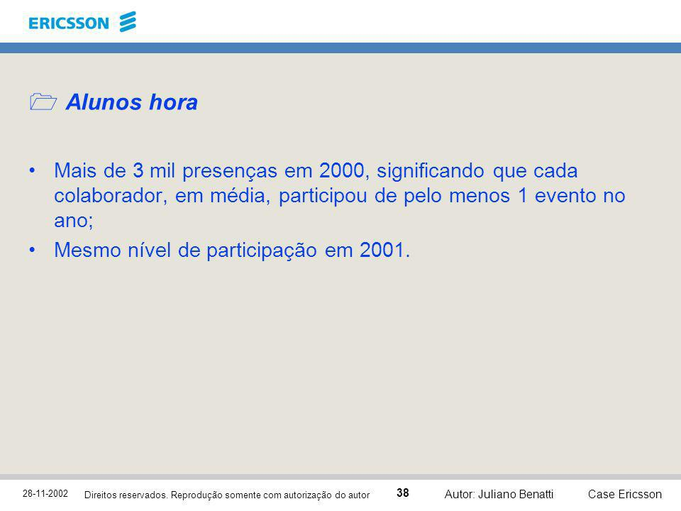 28-11-2002 Case Ericsson 38 Direitos reservados. Reprodução somente com autorização do autor Autor: Juliano Benatti Alunos hora Mais de 3 mil presença