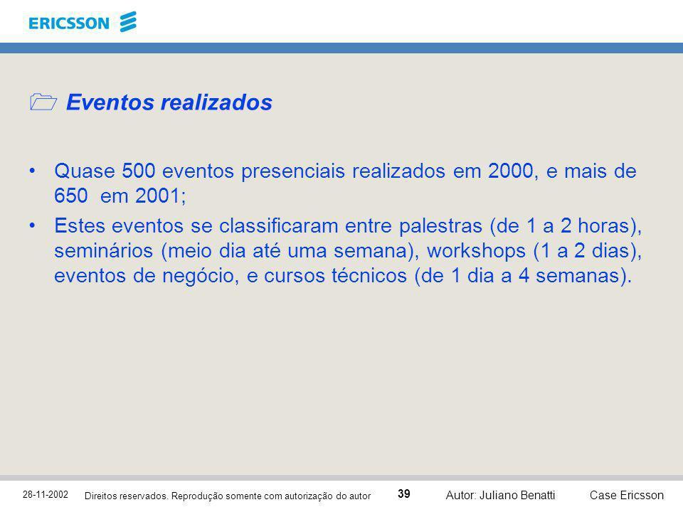 28-11-2002 Case Ericsson 39 Direitos reservados. Reprodução somente com autorização do autor Autor: Juliano Benatti Eventos realizados Quase 500 event