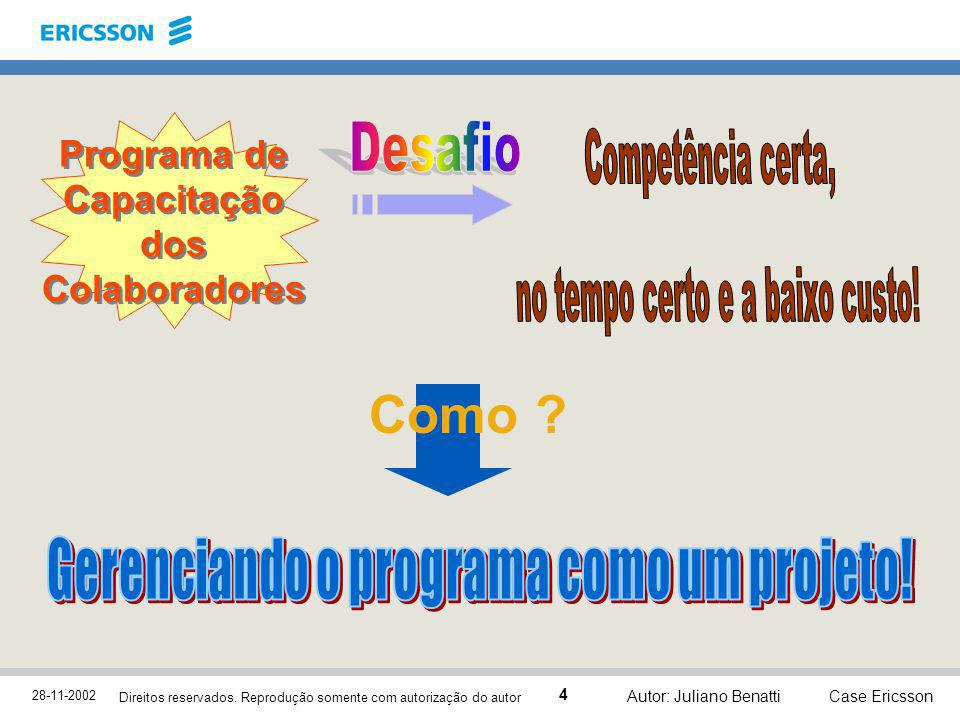 28-11-2002 Case Ericsson 4 Direitos reservados. Reprodução somente com autorização do autor Autor: Juliano Benatti Programa de Capacitação dos Colabor