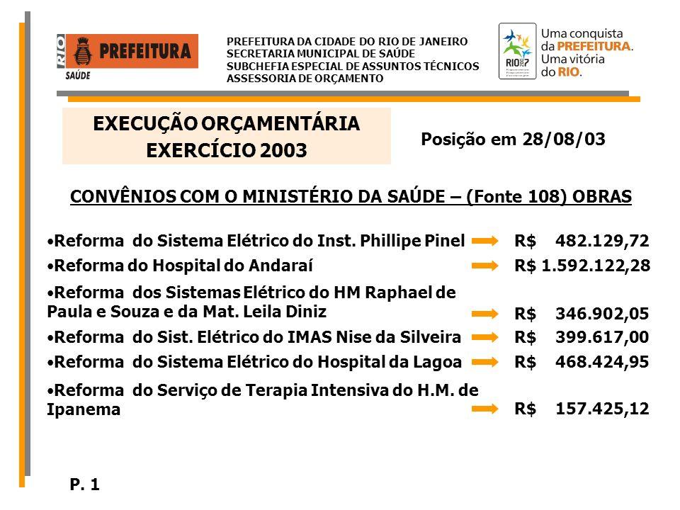 PREFEITURA DA CIDADE DO RIO DE JANEIRO SECRETARIA MUNICIPAL DE SAÚDE SUBCHEFIA ESPECIAL DE ASSUNTOS TÉCNICOS ASSESSORIA DE ORÇAMENTO CONVÊNIOS COM O MINISTÉRIO DA SAÚDE – (Fonte 108) OBRAS Reforma do Sist.
