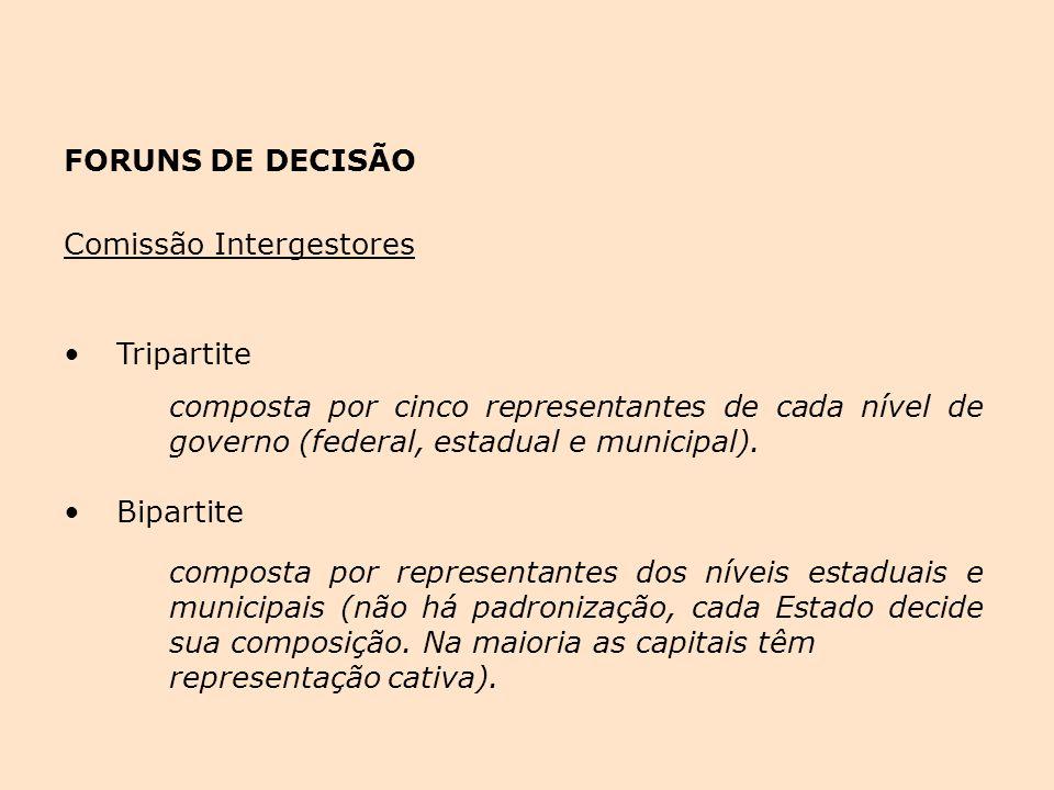 FORUNS DE DECISÃO Comissão Intergestores Tripartite composta por cinco representantes de cada nível de governo (federal, estadual e municipal). Bipart