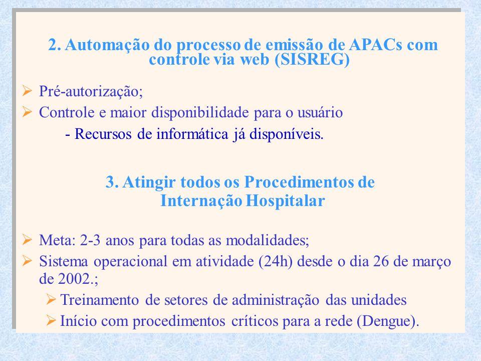 2. Automação do processo de emissão de APACs com controle via web (SISREG) Pré-autorização; Controle e maior disponibilidade para o usuário - Recursos