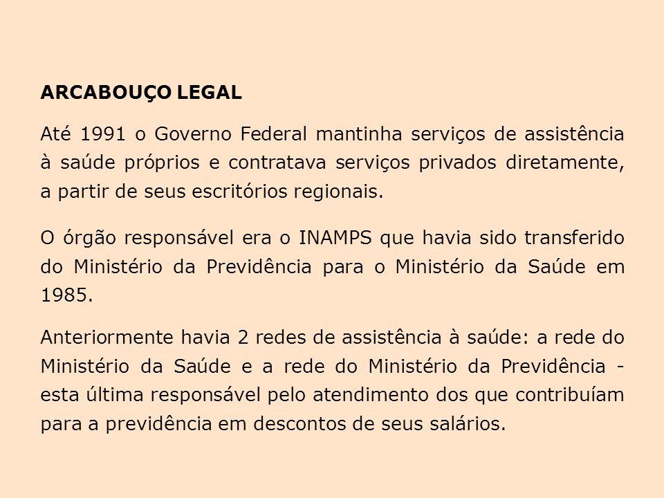 ARCABOUÇO LEGAL Até 1991 o Governo Federal mantinha serviços de assistência à saúde próprios e contratava serviços privados diretamente, a partir de seus escritórios regionais.
