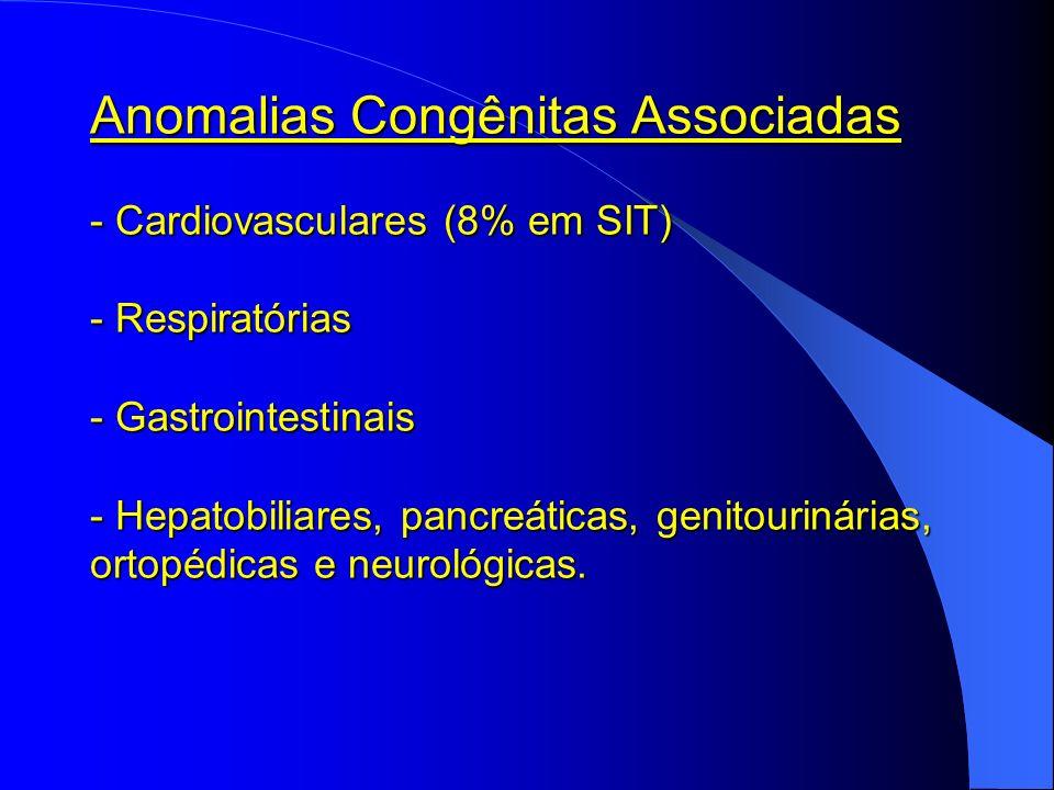 Anomalias Congênitas Associadas - Cardiovasculares (8% em SIT) - Respiratórias - Gastrointestinais - Hepatobiliares, pancreáticas, genitourinárias, or