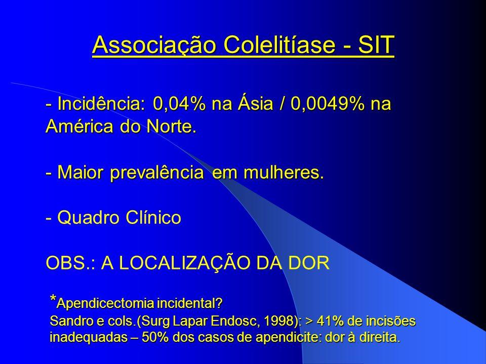 Associação Colelitíase - SIT - Quadro Clínico OBS.: A LOCALIZAÇÃO DA DOR - Incidência: 0,04% na Ásia / 0,0049% na América do Norte. - Maior prevalênci