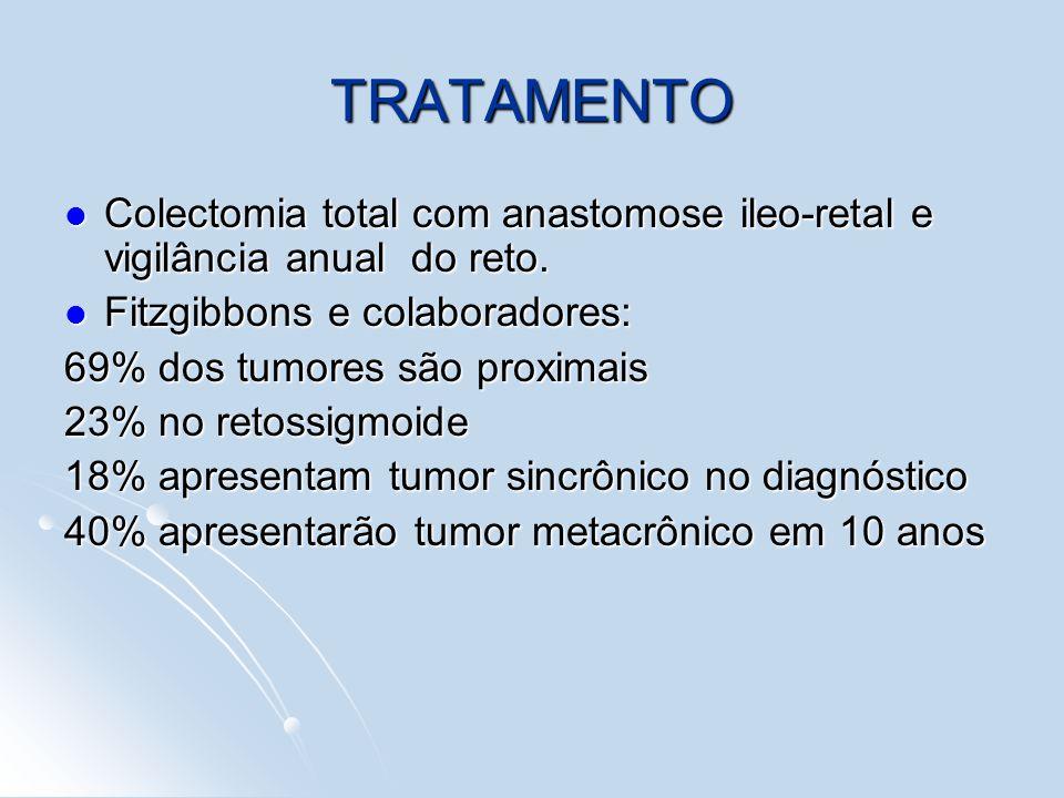 TRATAMENTO Colectomia total com anastomose ileo-retal e vigilância anual do reto. Colectomia total com anastomose ileo-retal e vigilância anual do ret