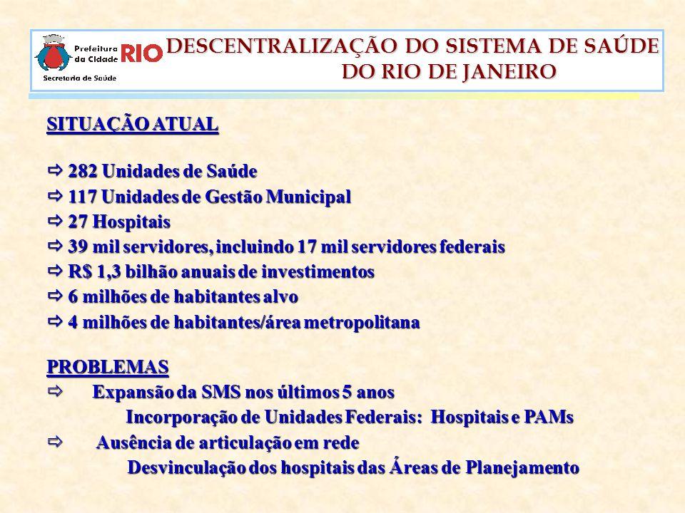 DESCENTRALIZAÇÃO DO SISTEMA DE SAÚDE DESCENTRALIZAÇÃO DO SISTEMA DE SAÚDE DO RIO DE JANEIRO DO RIO DE JANEIRO PROPOSTAS 1.Criação das condições necessárias à descentralização das Áreas de Planejamento.