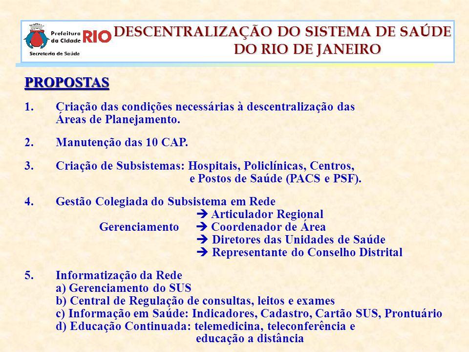 DESCENTRALIZAÇÃO DO SISTEMA DE SAÚDE DESCENTRALIZAÇÃO DO SISTEMA DE SAÚDE DO RIO DE JANEIRO DO RIO DE JANEIRO COORDENADORIAS DE ÁREA PROGRAMÁTICA Maior status decisório Negocia e Coordena a implantação dos subsistemas Unidades Orçamentárias Plenas - Coordenações de AP (10) Finaliza fluxos decisórios administrativos e de pessoal Gestão de recursos humanos, descentralização da CRH Desenvolvimento de capacidade de contratualização das unidades de saúde Procuradoria e Controladoria - ajuste aos novos fluxos decisórios