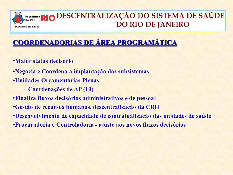 DESCENTRALIZAÇÃO DO SISTEMA DE SAÚDE DESCENTRALIZAÇÃO DO SISTEMA DE SAÚDE DO RIO DE JANEIRO DO RIO DE JANEIRO SUBSISTEMAS Conjunto de unidades de saúde integradas segundo ações programáticas de caráter integral, suficiente e adequado para atender necessidades em saúde de populações alvo Definição territorial reflete responsabilidades gerenciais, sem adscrição de clientelas Subsistemas por AP e entre AP, segundo setores da atenção Segurança e proteção individual por subsistemas de emergência e pronto- atendimento Integração pelos protocolos e programas de saúde pública Coordenação e contratualização por meio de CAP dotadas de novo status decisório