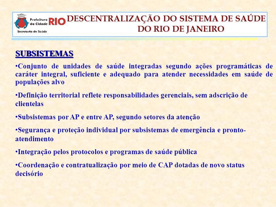 DESCENTRALIZAÇÃO DO SISTEMA DE SAÚDE DESCENTRALIZAÇÃO DO SISTEMA DE SAÚDE DO RIO DE JANEIRO DO RIO DE JANEIRO MUDANÇA DE PARADIGMA De: Foco na qualidade da UNIDADE = Ilha de Excelência Para: Foco na qualidade de SUBSISTEMAS = Rede articulada de Unidades, descentralizada e desconcentrada com acesso Universal e não excludente.