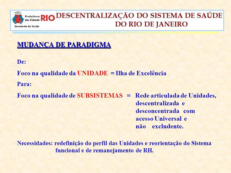 DESCENTRALIZAÇÃO DO SISTEMA DE SAÚDE DESCENTRALIZAÇÃO DO SISTEMA DE SAÚDE DO RIO DE JANEIRO DO RIO DE JANEIRO MUDANÇA DE PARADIGMA De: Foco na qualida