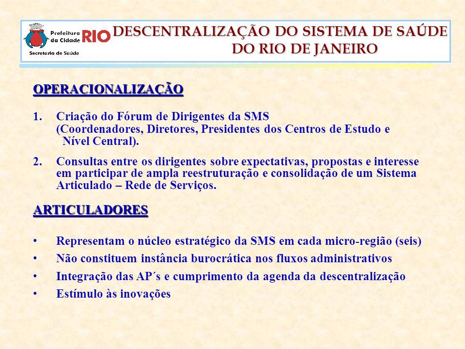DESCENTRALIZAÇÃO DO SISTEMA DE SAÚDE DESCENTRALIZAÇÃO DO SISTEMA DE SAÚDE DO RIO DE JANEIRO DO RIO DE JANEIRO OPERACIONALIZAÇÃO 1.Criação do Fórum de