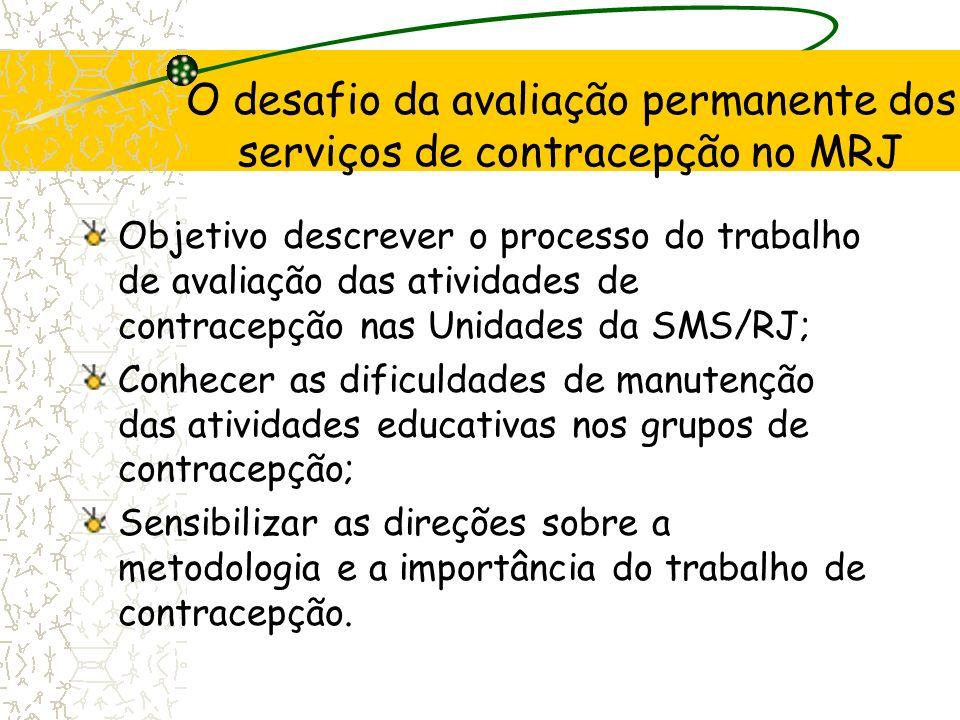 O desafio da avaliação permanente dos serviços de contracepção no MRJ Objetivo descrever o processo do trabalho de avaliação das atividades de contrac