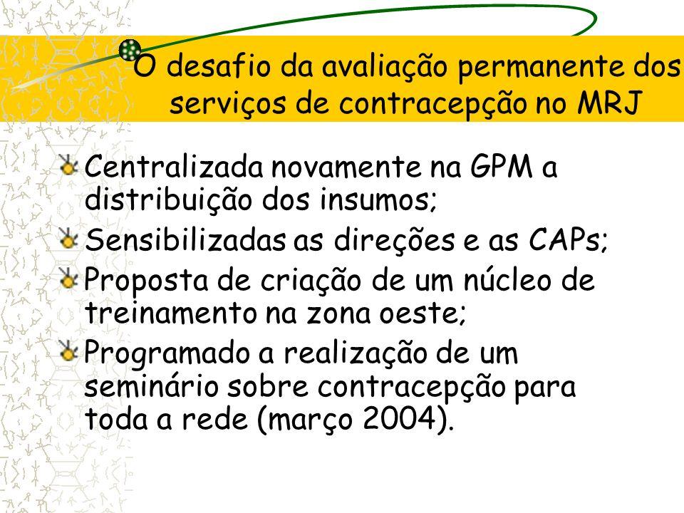 O desafio da avaliação permanente dos serviços de contracepção no MRJ Centralizada novamente na GPM a distribuição dos insumos; Sensibilizadas as dire