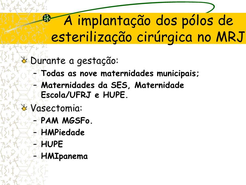 A implantação dos pólos de esterilização cirúrgica no MRJ Durante a gestação: –Todas as nove maternidades municipais; –Maternidades da SES, Maternidad