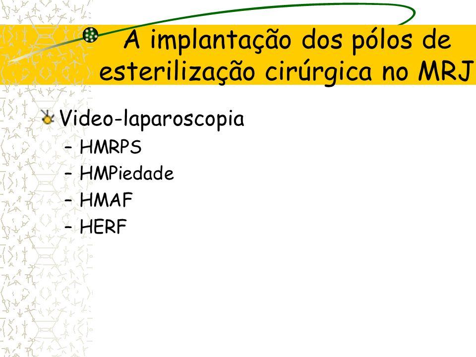 A implantação dos pólos de esterilização cirúrgica no MRJ Video-laparoscopia –HMRPS –HMPiedade –HMAF –HERF