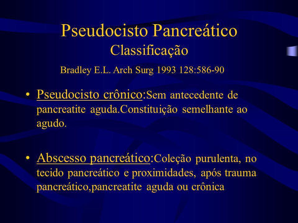 Pseudocisto Pancreático Classificação Pseudocisto crônico: Sem antecedente de pancreatite aguda.Constituição semelhante ao agudo. Abscesso pancreático