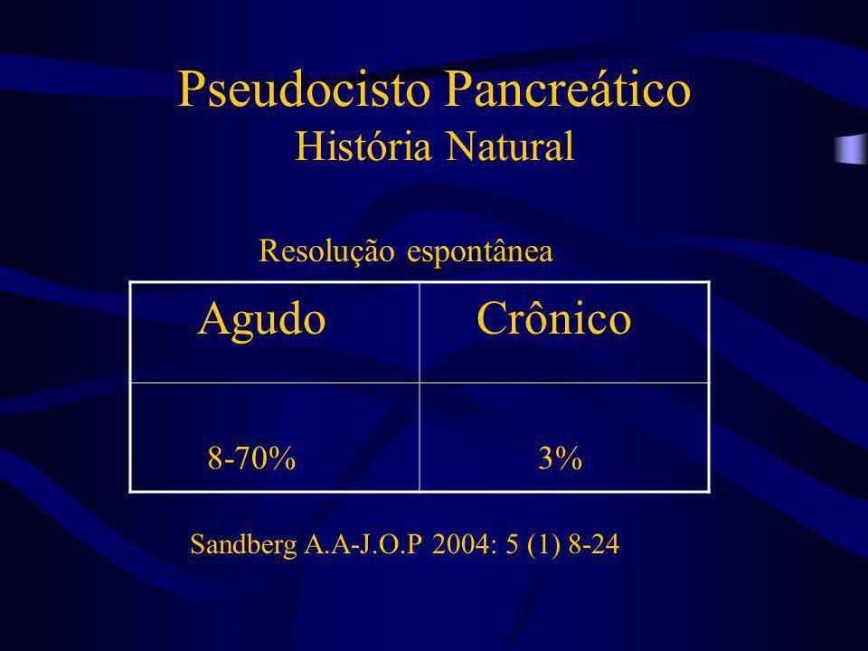 Pseudocisto Pancreático História Natural Agudo Crônico 8-70% 3% Resolução espontânea Sandberg A.A-J.O.P 2004: 5 (1) 8-24