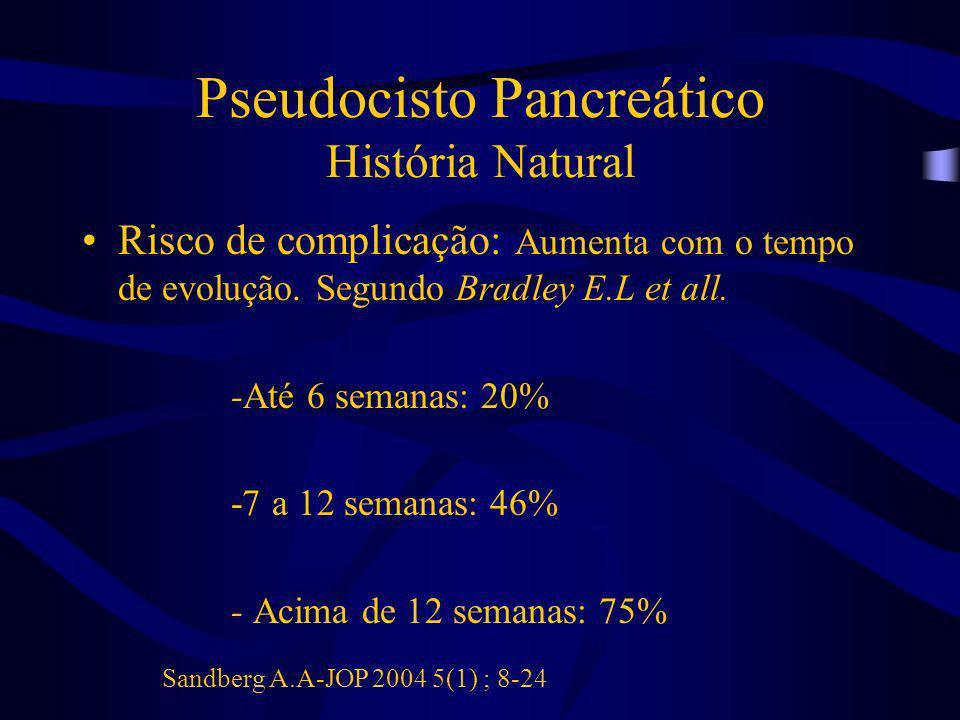 Pseudocisto Pancreático História Natural Risco de complicação: Aumenta com o tempo de evolução. Segundo Bradley E.L et all. -Até 6 semanas: 20% -7 a 1