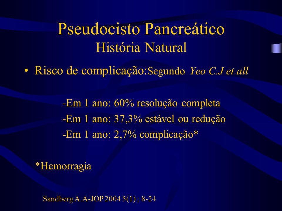 Pseudocisto Pancreático História Natural Risco de complicação: Segundo Yeo C.J et all -Em 1 ano: 60% resolução completa -Em 1 ano: 37,3% estável ou re