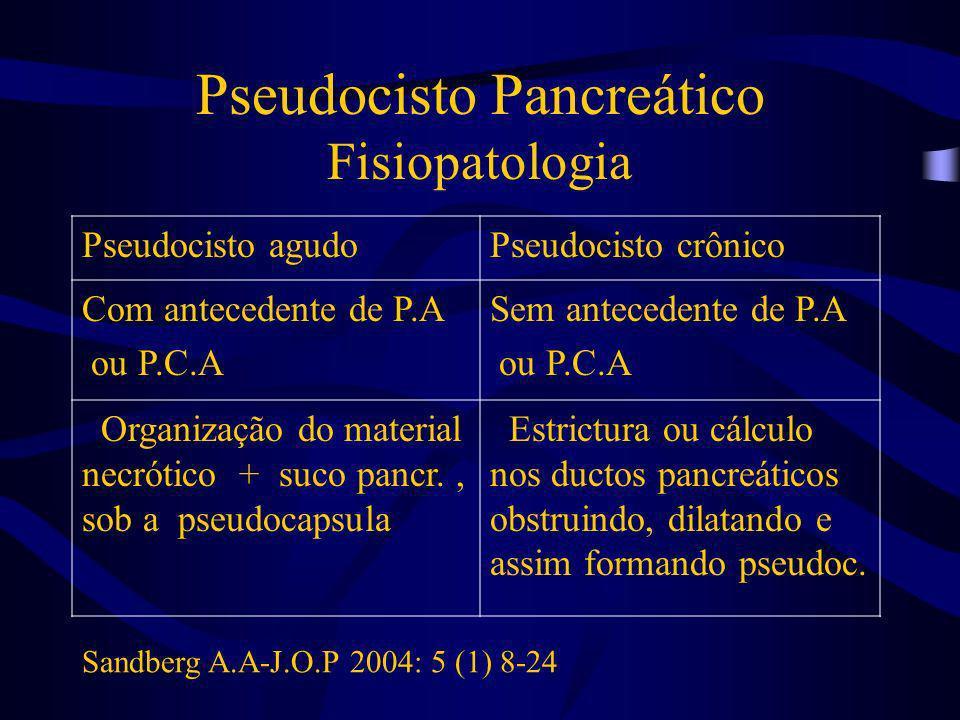 Pseudocisto Pancreático Clínica As manifestações clínicas mais comuns são: - Dor abdominal - Náuseas e vômitos - Icterícia *Ocorrem também de forma assintomática, esses com indicação de conduta expectante Ferrari Jr A.P E.P.M 2000 SOBED
