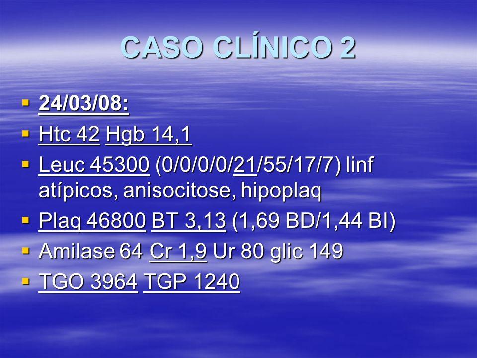 CASO CLÍNICO 2 24/03/08: 24/03/08: Htc 42 Hgb 14,1 Htc 42 Hgb 14,1 Leuc 45300 (0/0/0/0/21/55/17/7) linf atípicos, anisocitose, hipoplaq Leuc 45300 (0/