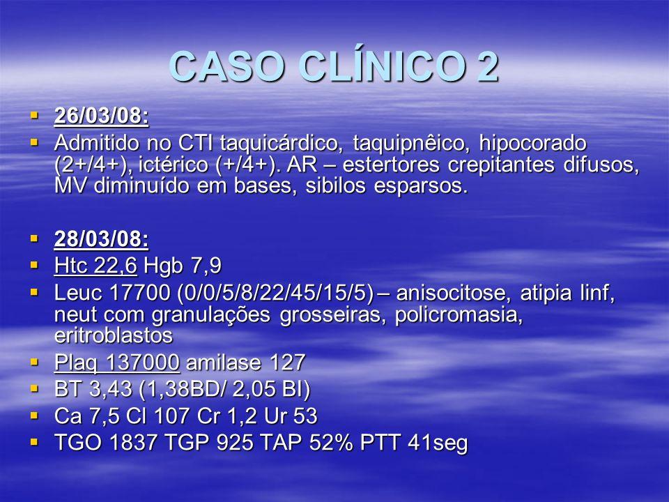 CASO CLÍNICO 2 26/03/08: 26/03/08: Admitido no CTI taquicárdico, taquipnêico, hipocorado (2+/4+), ictérico (+/4+). AR – estertores crepitantes difusos