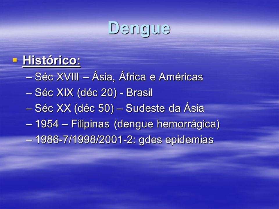 Dengue Histórico: Histórico: –Séc XVIII – Ásia, África e Américas –Séc XIX (déc 20) - Brasil –Séc XX (déc 50) – Sudeste da Ásia –1954 – Filipinas (den