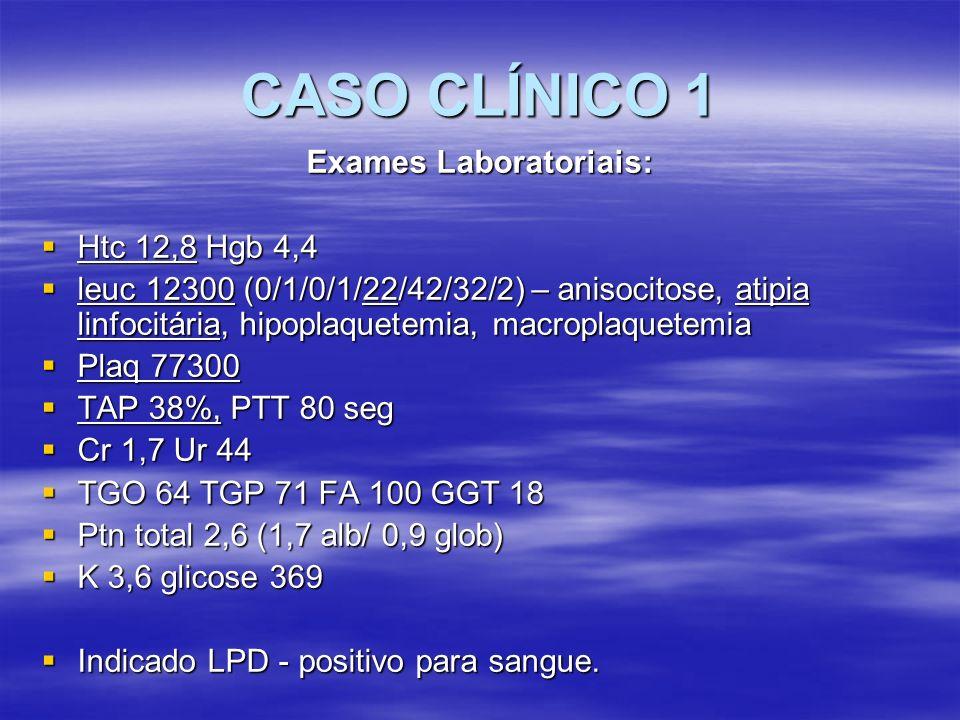 CASO CLÍNICO 1 Exames Laboratoriais: Htc 12,8 Hgb 4,4 Htc 12,8 Hgb 4,4 leuc 12300 (0/1/0/1/22/42/32/2) – anisocitose, atipia linfocitária, hipoplaquet