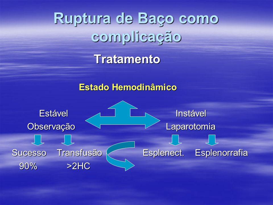 Ruptura de Baço como complicação Tratamento Estado Hemodinâmico Estado Hemodinâmico Estável Instável Observação Laparotomia Observação Laparotomia Suc