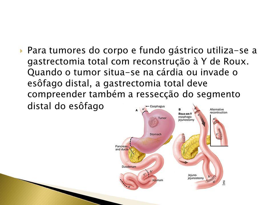 Para tumores do corpo e fundo gástrico utiliza-se a gastrectomia total com reconstrução à Y de Roux. Quando o tumor situa-se na cárdia ou invade o esô