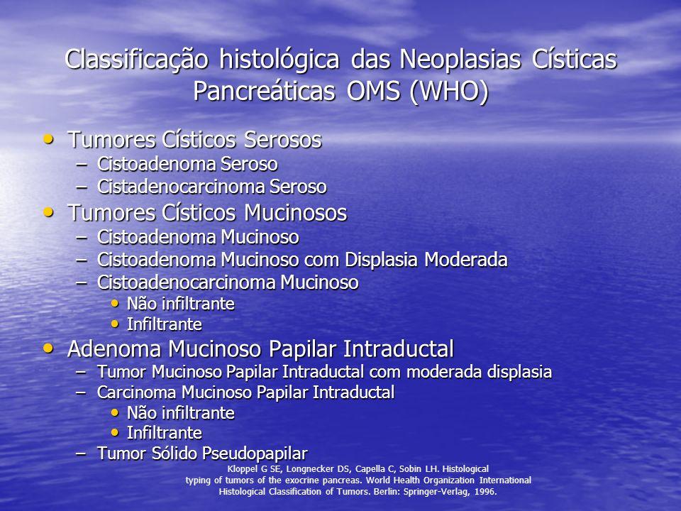 Classificação histológica das Neoplasias Císticas Pancreáticas OMS (WHO) Tumores Císticos Serosos Tumores Císticos Serosos –Cistoadenoma Seroso –Cista