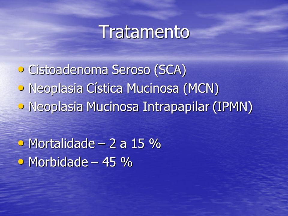 Tratamento Cistoadenoma Seroso (SCA) Cistoadenoma Seroso (SCA) Neoplasia Cística Mucinosa (MCN) Neoplasia Cística Mucinosa (MCN) Neoplasia Mucinosa In